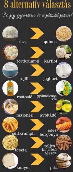 Egészséges táplálkozás nem csak méregtelenítés során!Milyen élelmiszereket ne fogyasszunk?