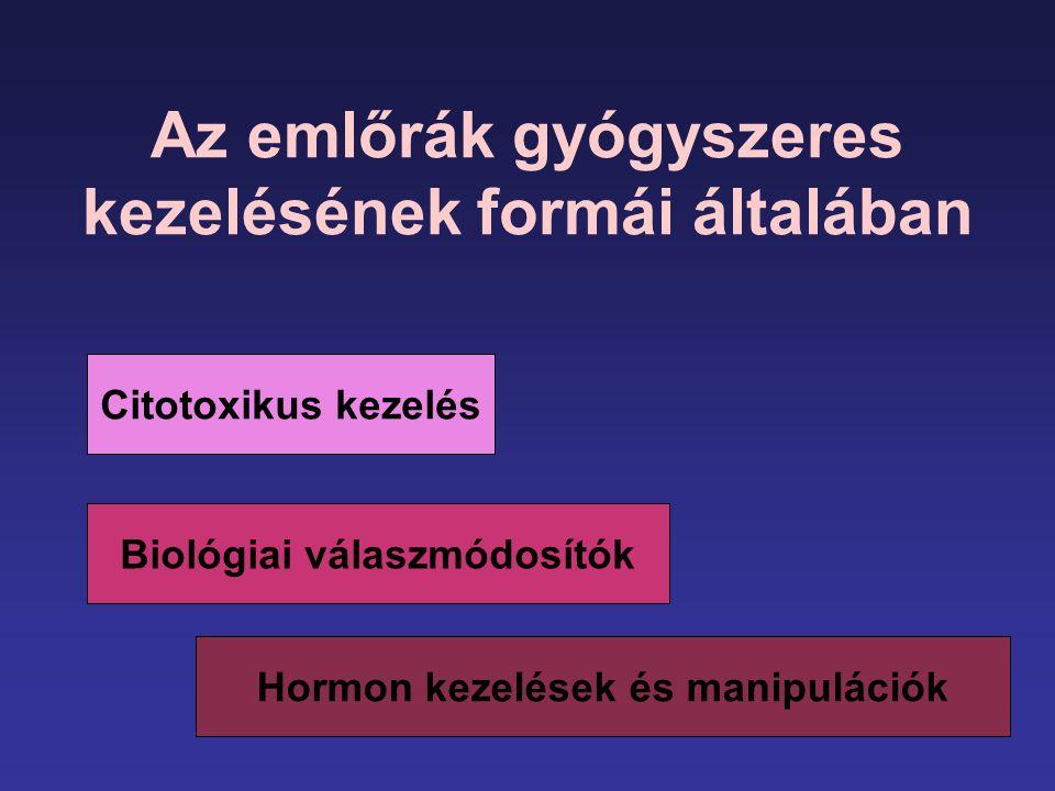 emlőrák hormon