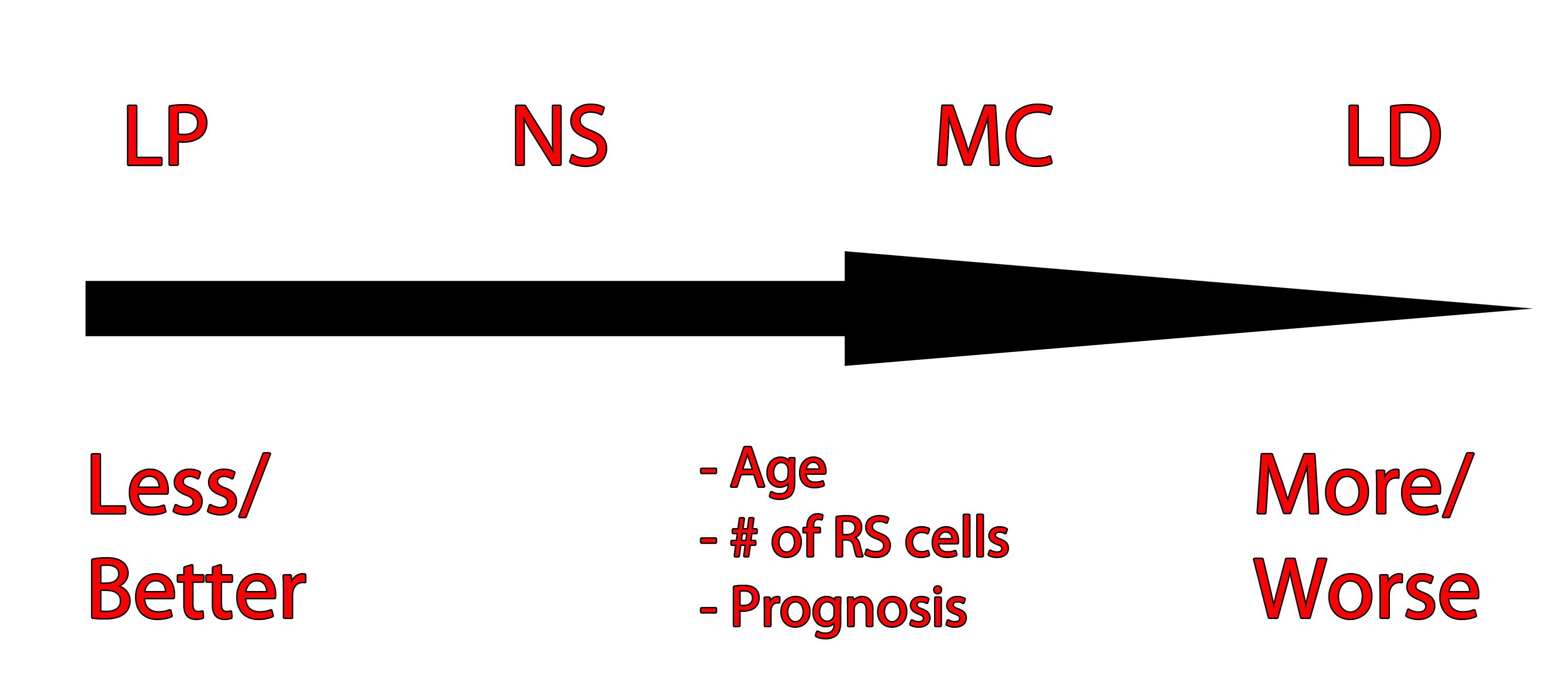 áttétes rák, nem hodgkin s lymphoma)