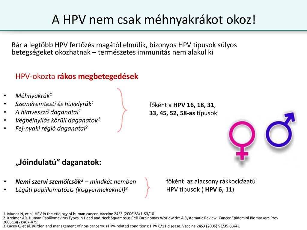 a hpv 16 okozta rákos megbetegedések