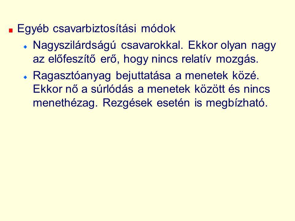 ppt csavar csavar)