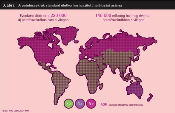 petefészekrák vs terhesség a gömbférgek és petéik kezelése