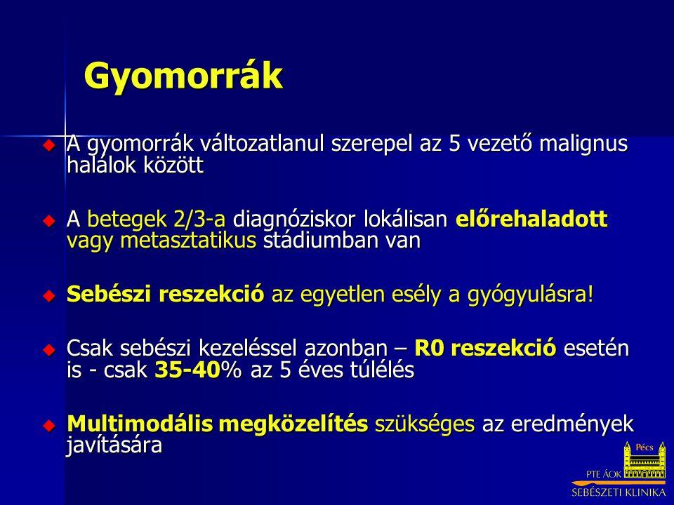 gyomorrák 2. stádium)