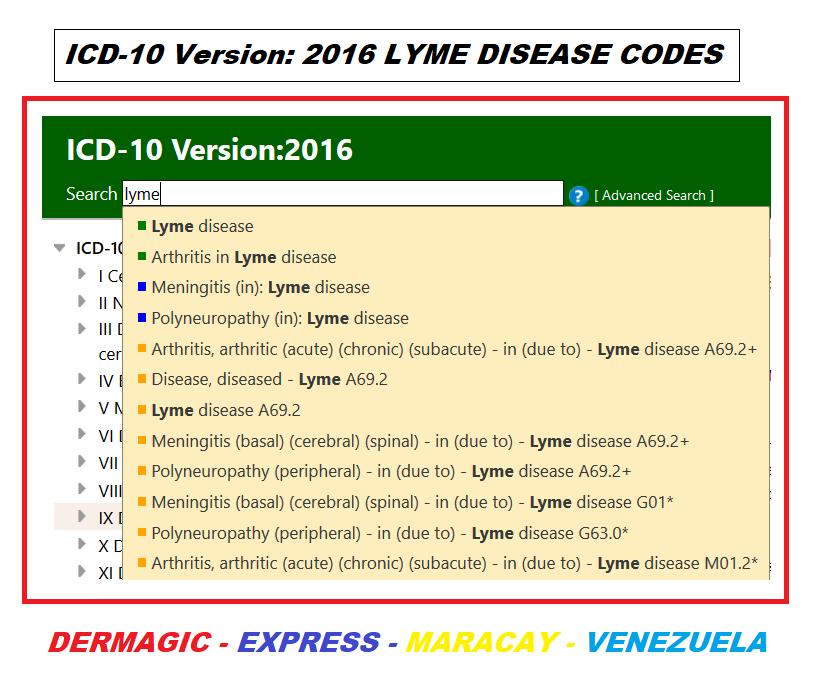 kód icd 10 papillomatosis szemölcs kezelés medscape