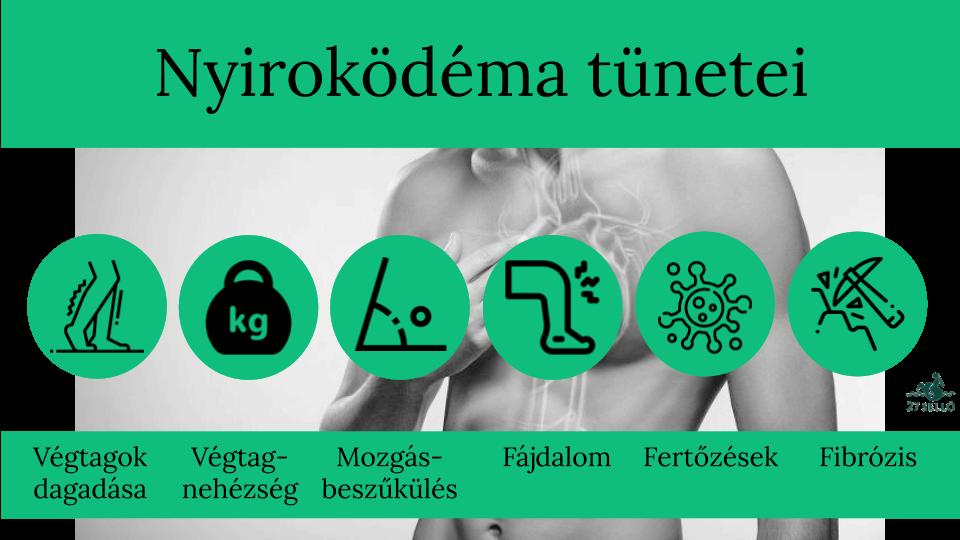 bakteriális rákkezelés)