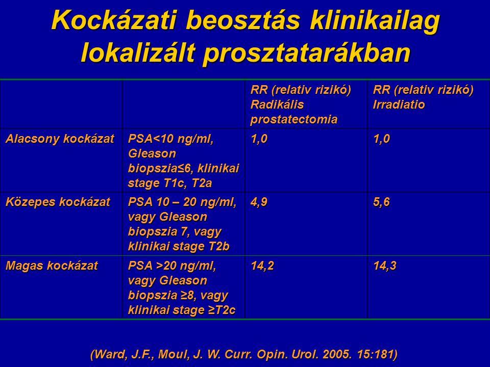 prosztatarák 9. szint