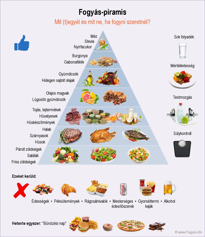 diéta férgek baktériumok vagy vírusok