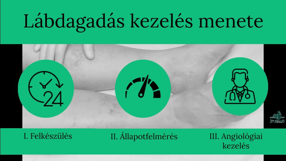 Helminták otthoni kezelése Bél helminták tünetei és kezelése