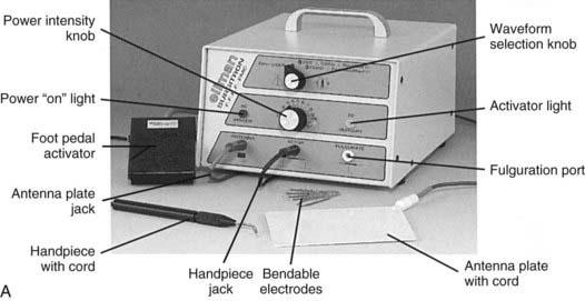 Készülék Surgitron szemölcs eltávolítás növedékek rádióhullámok