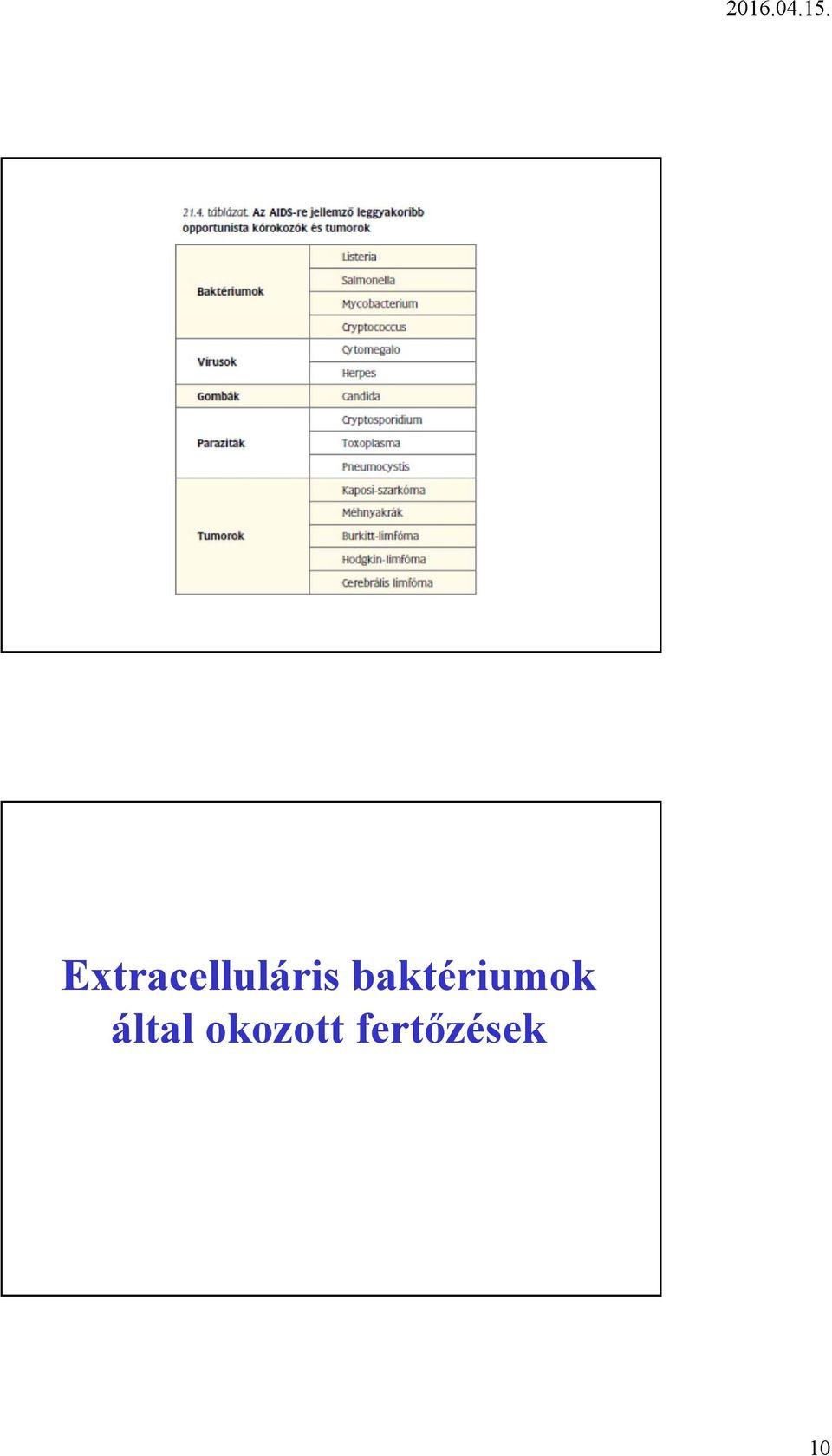 Elinix kemĂŠny kapszula 28x - StatimPatika - Online Patika