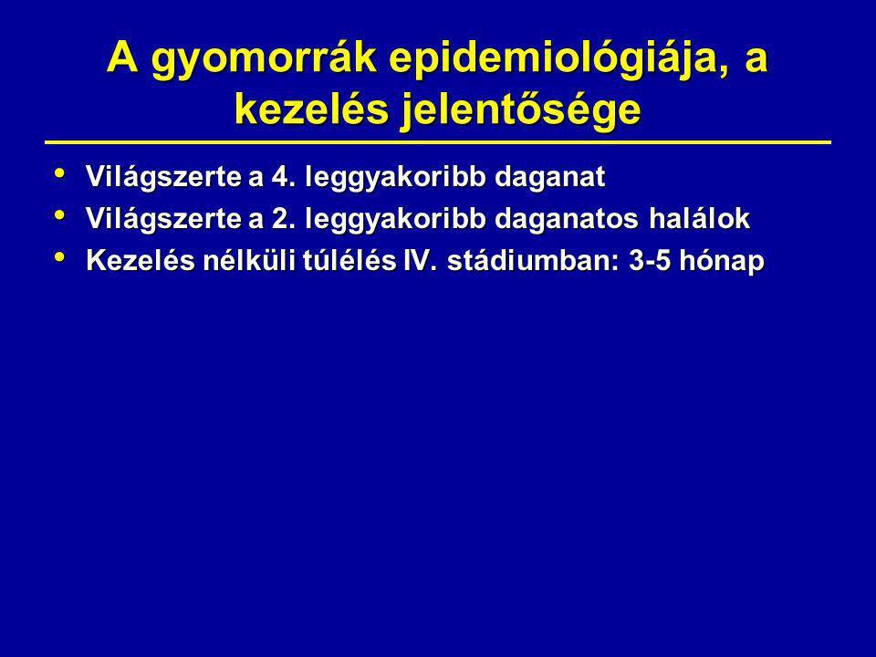 gyomorrák 2. stádium