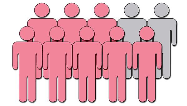 genitális hpv tények