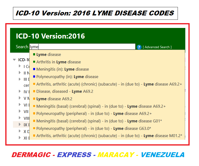 ductalis papilloma icd 10
