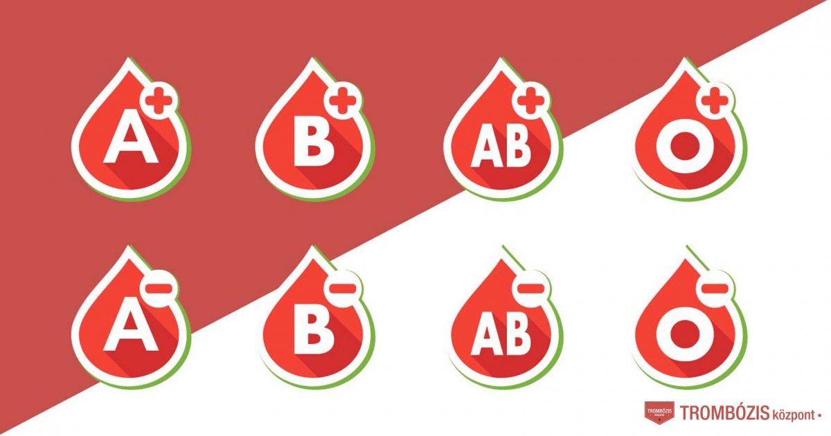 Mit csináljak, ha vérszegény vagyok?