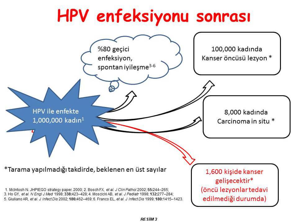 hpv ne demek eksi papillomavirus kezelese