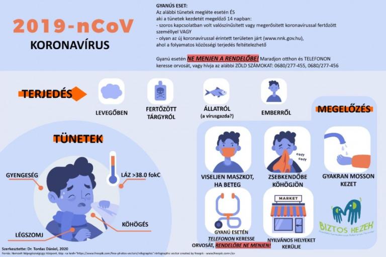 óvintézkedések a papilloma vírus elleni oltásról)