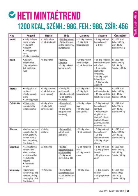 hpv vakcina tények