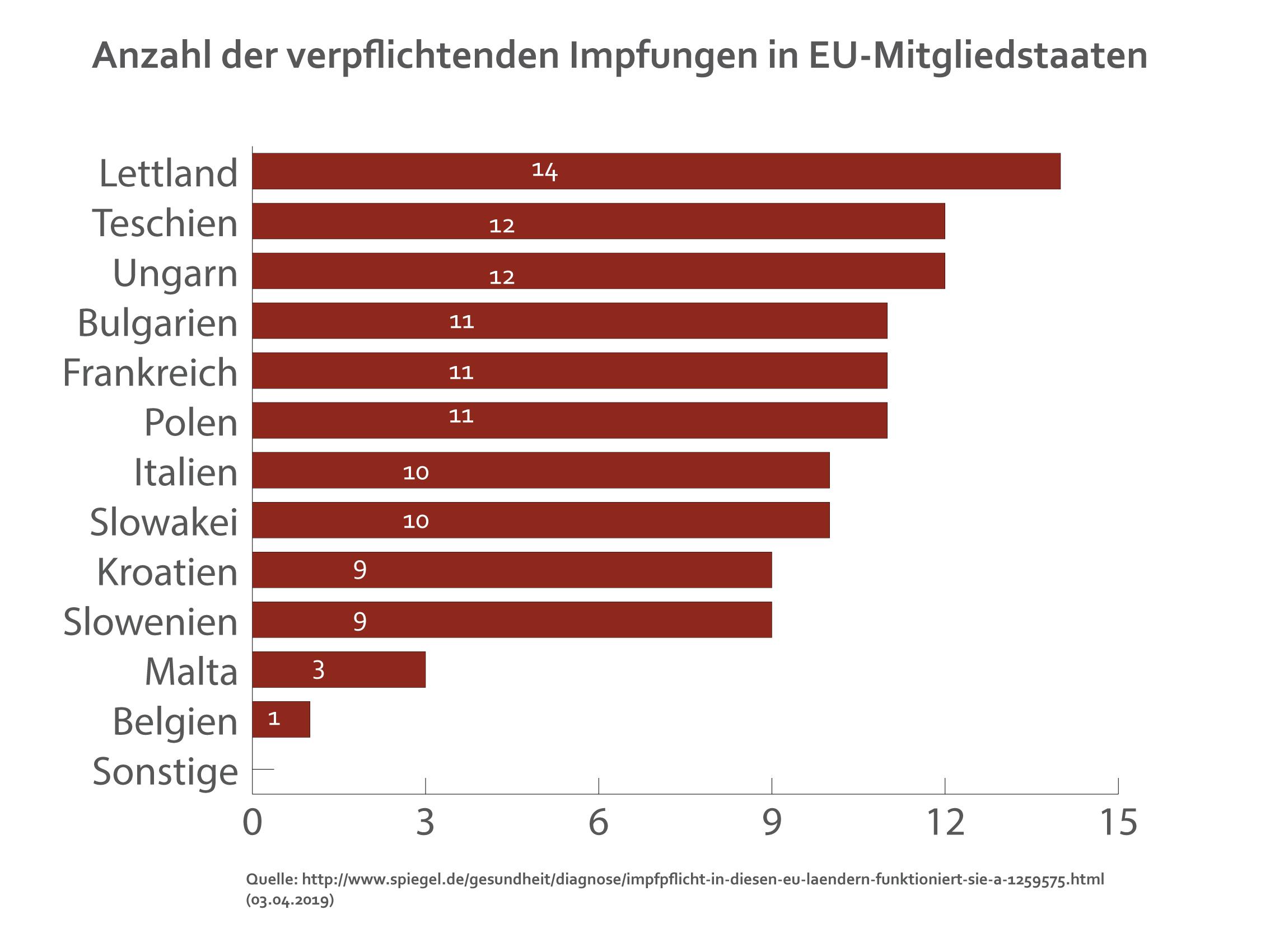 hpv impfung jungen europa