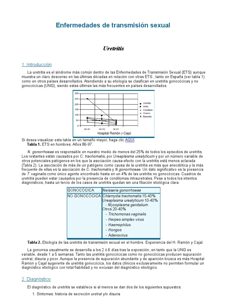 ureaplasma mycoplasma condilom)