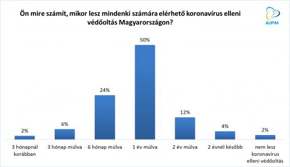 papilloma vírus elleni vakcina hímek számára)